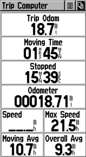 gps_stats_110803.png